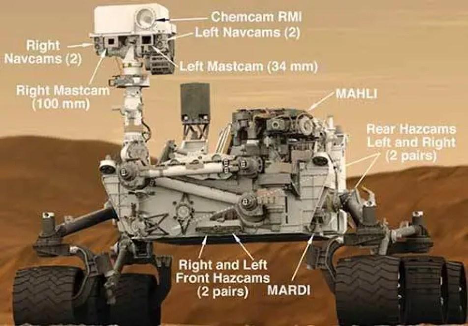 O Rover Curiosity da NASA