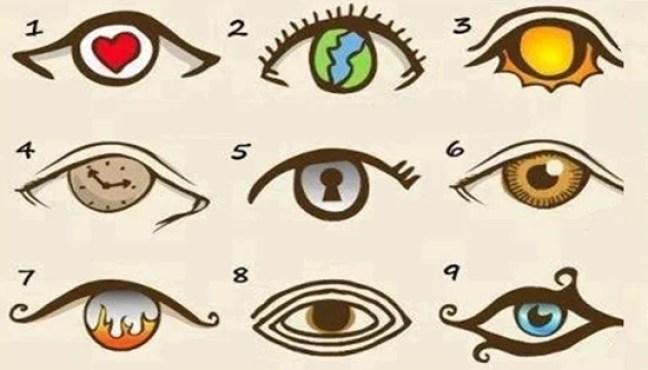 Veja os olhos na figura