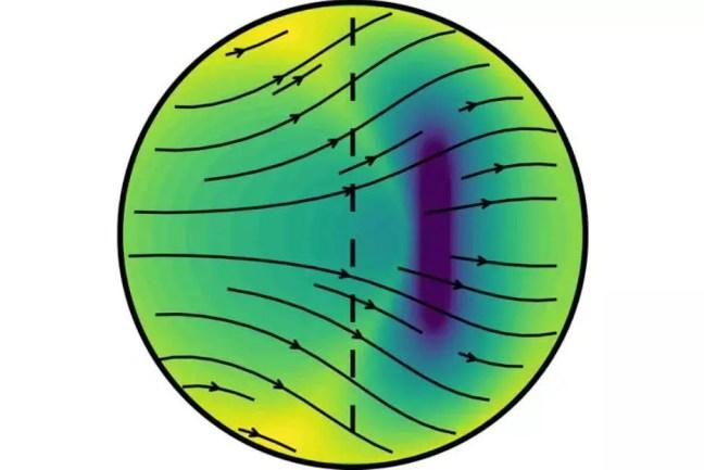 O modelo do núcleo interno da Terra.
