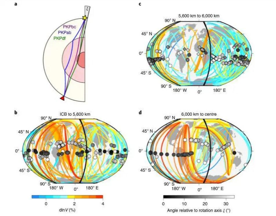 Várias amostras do núcleo interno da Terra.