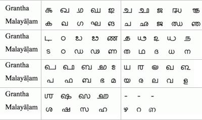 grantha lipi and malayalam lipi