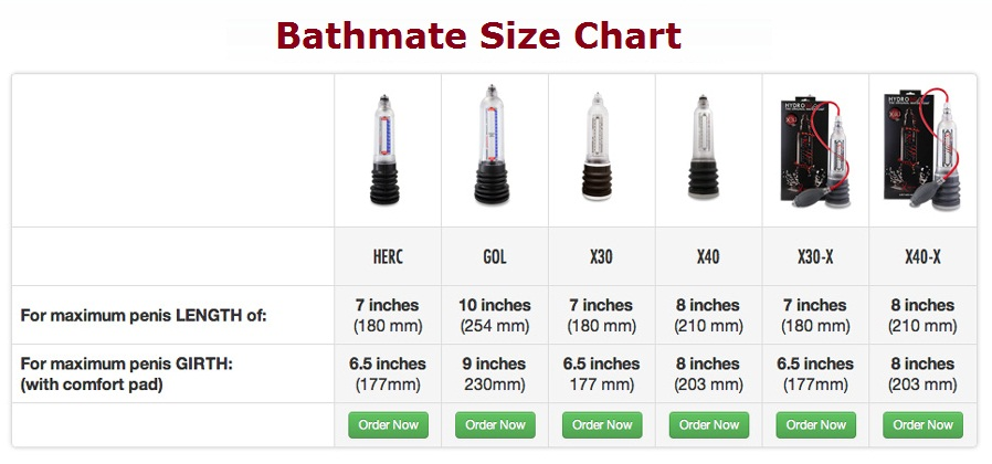 Bathmate Hydro Pump Size Chart And Calculator