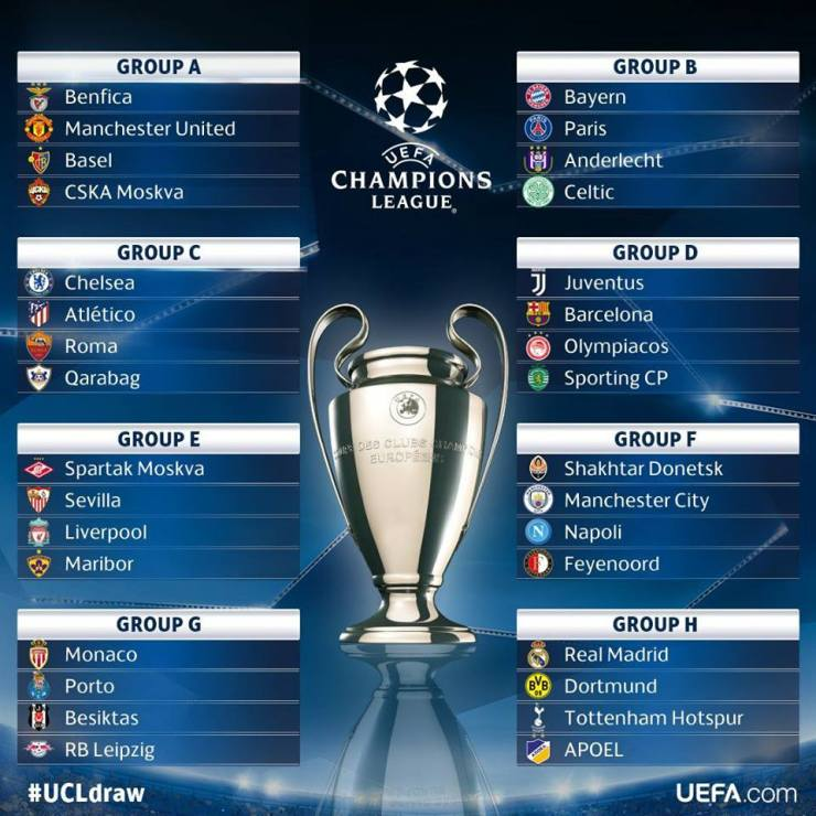 Champions League Draw : Its A Blended Pack For EPL Clubs 4