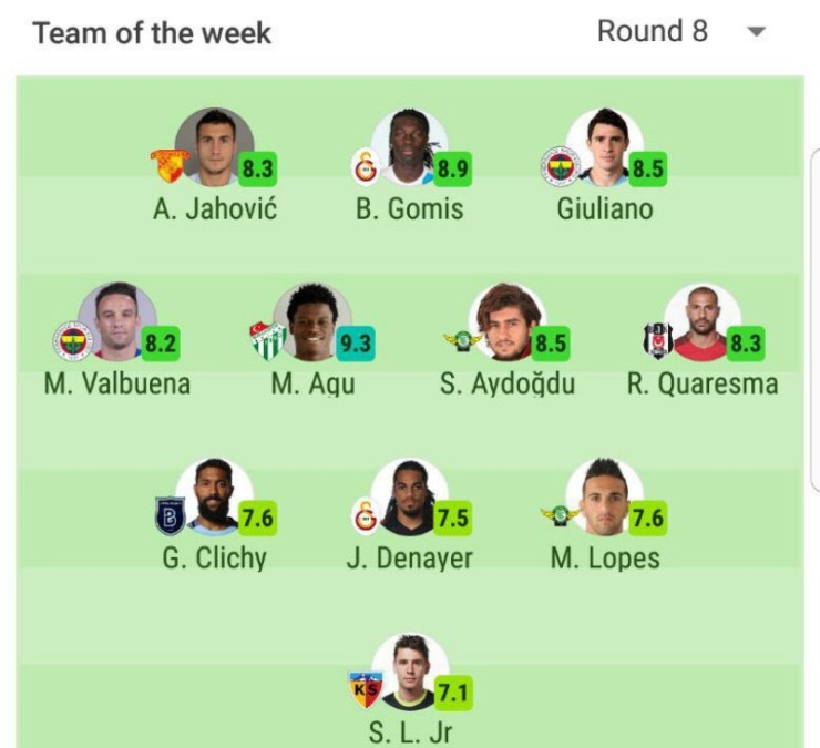 Bursaspor Midfielder Mikel Agu Rated Best Player In Turkish League Team Of The Week 4