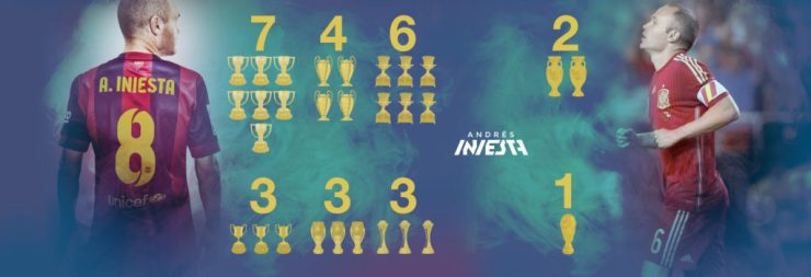Andres Iniesta: More Than Just A Player 10