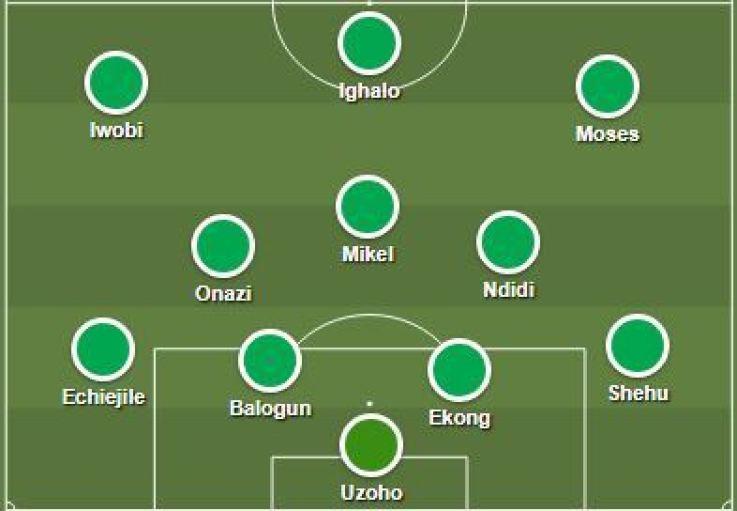 Russia 2018: Nigeria Squad And Team Guide 25