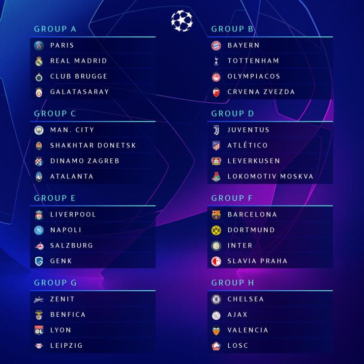 2019/20 UEFA Champions League Draw : Real Madrid Paired With PSG 3