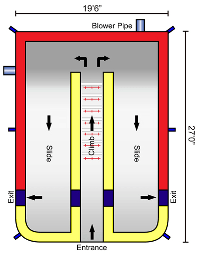 Double Slide Schematic
