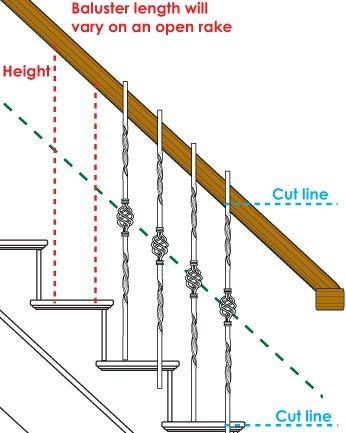 How To Install Iron Balusters Cheap Stair Parts   Installing Wrought Iron Balusters   Staircase   Stair Treads   Stair Parts   Iron Stair Spindles   Wood