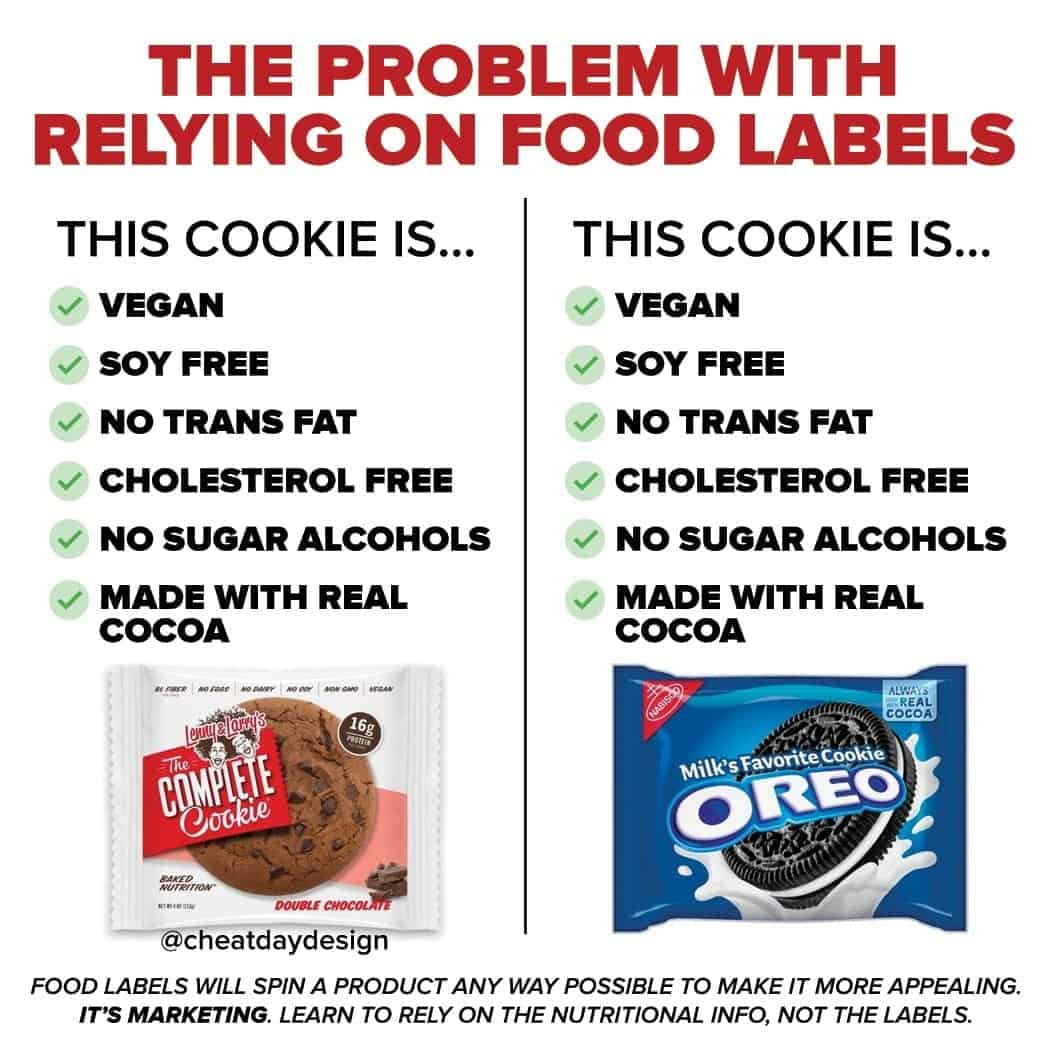 The Problem With Food Labels
