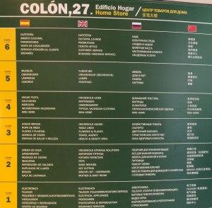 El Corte Inglés Colon store map