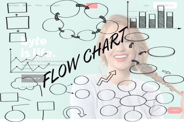 Byte Flow Chart