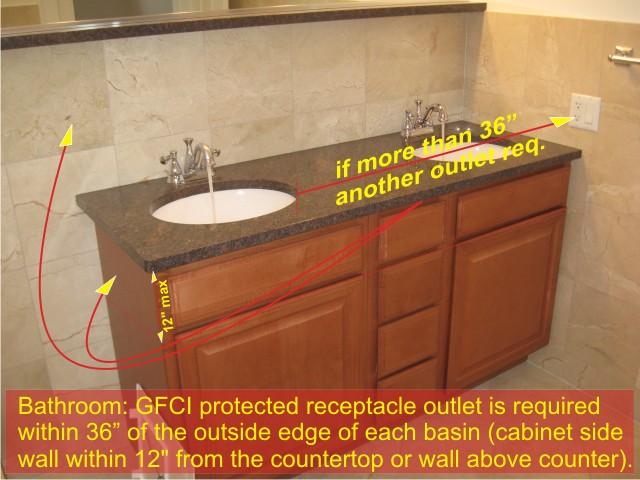 Bathroom Light Fixtures Outlet