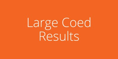 Spirit Sports Large-Coed-Results