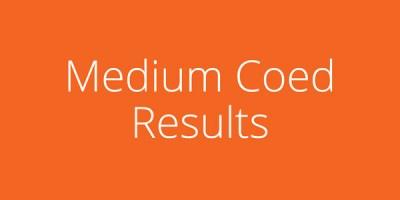 Medium Coed Results