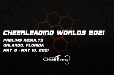 The-Cheerleading-Worlds-2021-prelims