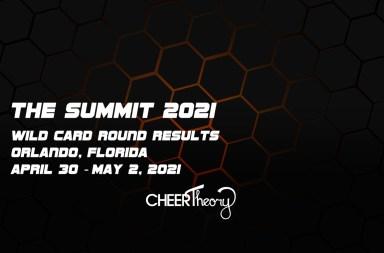 The-Summit-2021-Wild-Card-Round-Results