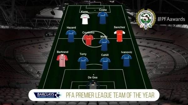 O time foi composto por seis jogadores (Foto: PFA Premier League)