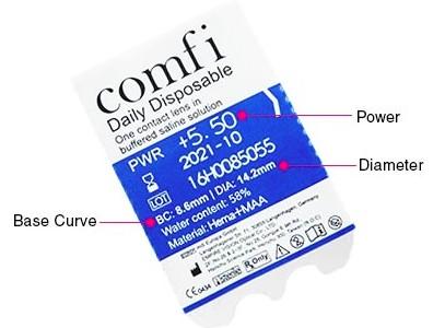 Comfi Contacts