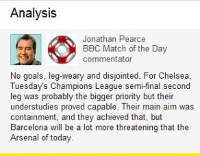 Analysis vs Arsenal