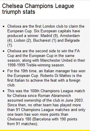 Fact2 vs Bayern Munich