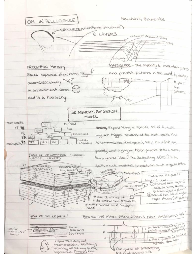 On Intelligence Notes