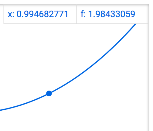 taylor series approximation
