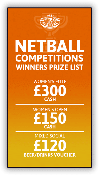 Netball prizes 2021
