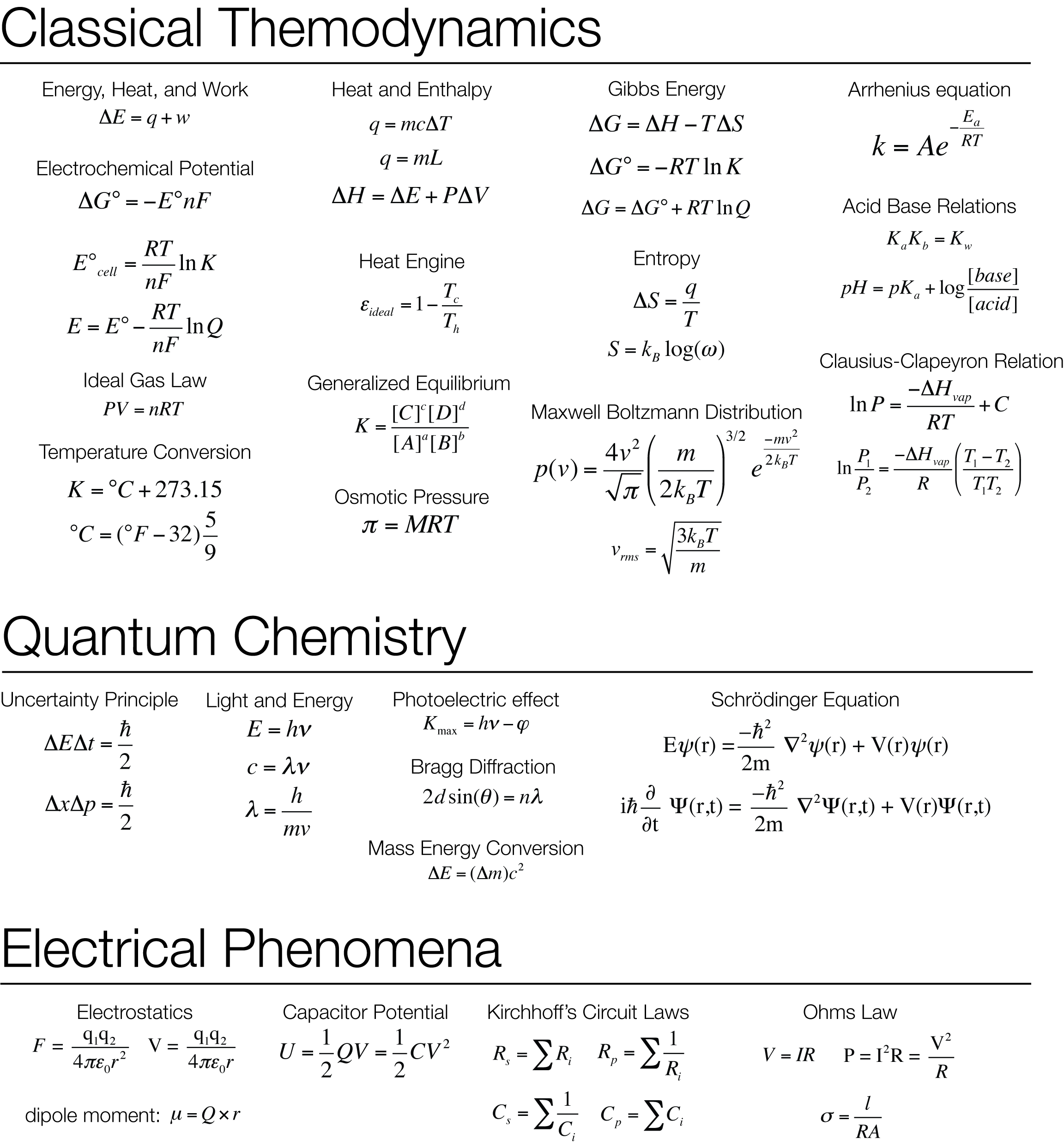 Equations Of Chemistry Chemical Structure