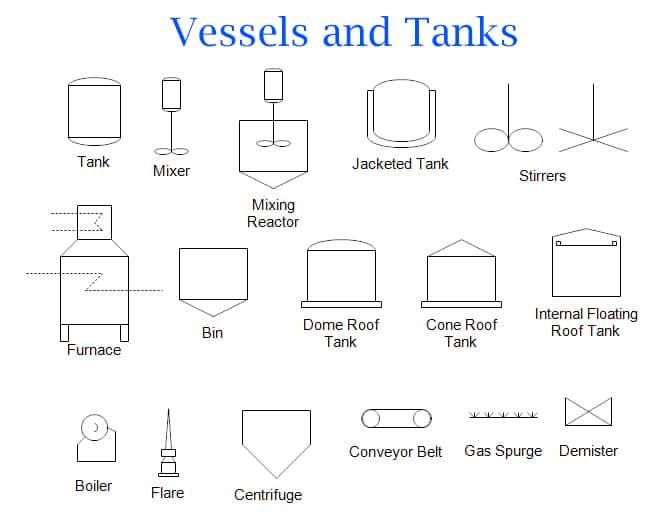 p&id diagram basics,p&id vessel symbols