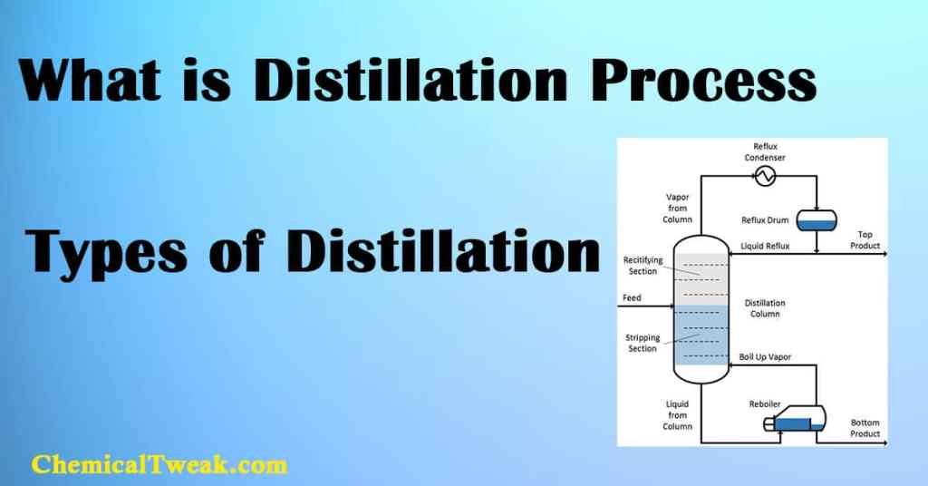 types of distillation