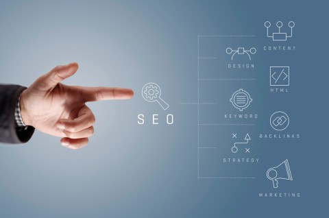 SEO Ranking Denton Texas
