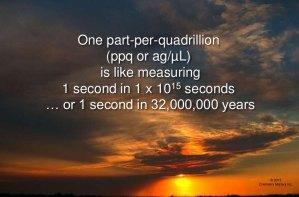 Part per quadrillion