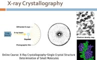 X-ray Crystallography–Single Crystal Structure Determination of Small Molecules