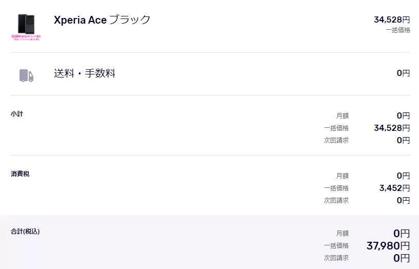 Xperia ACEの販売価格
