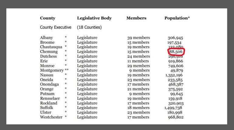 Chemung County Update: The role of STEG, legislative