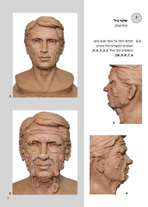 """Книга скульптур """"Голова"""""""