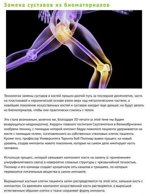 10 впечатляющих примеров медицины будущего