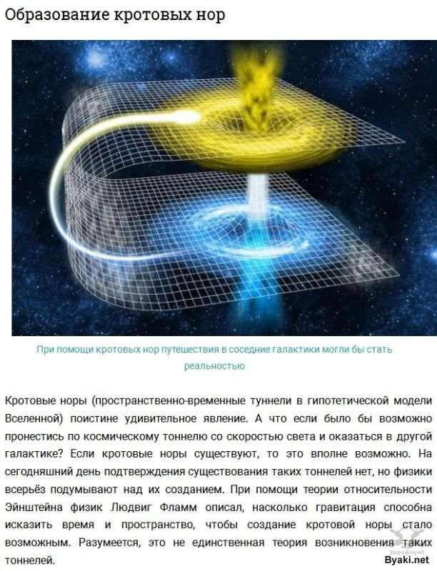 Интересное о гравитации