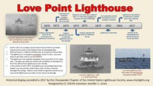 Love Point Lighthouse Placard