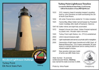 2009 Turkey Point Card