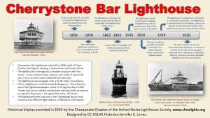 Historical Placard: Cherrystone Bar Lighthouse