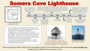 Historical Placard: Somers Cove Lighthouse
