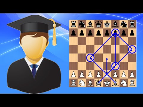 Beginner to Chess Master #6 – How to Checkmate in 4 Moves (Scholar's Mate)