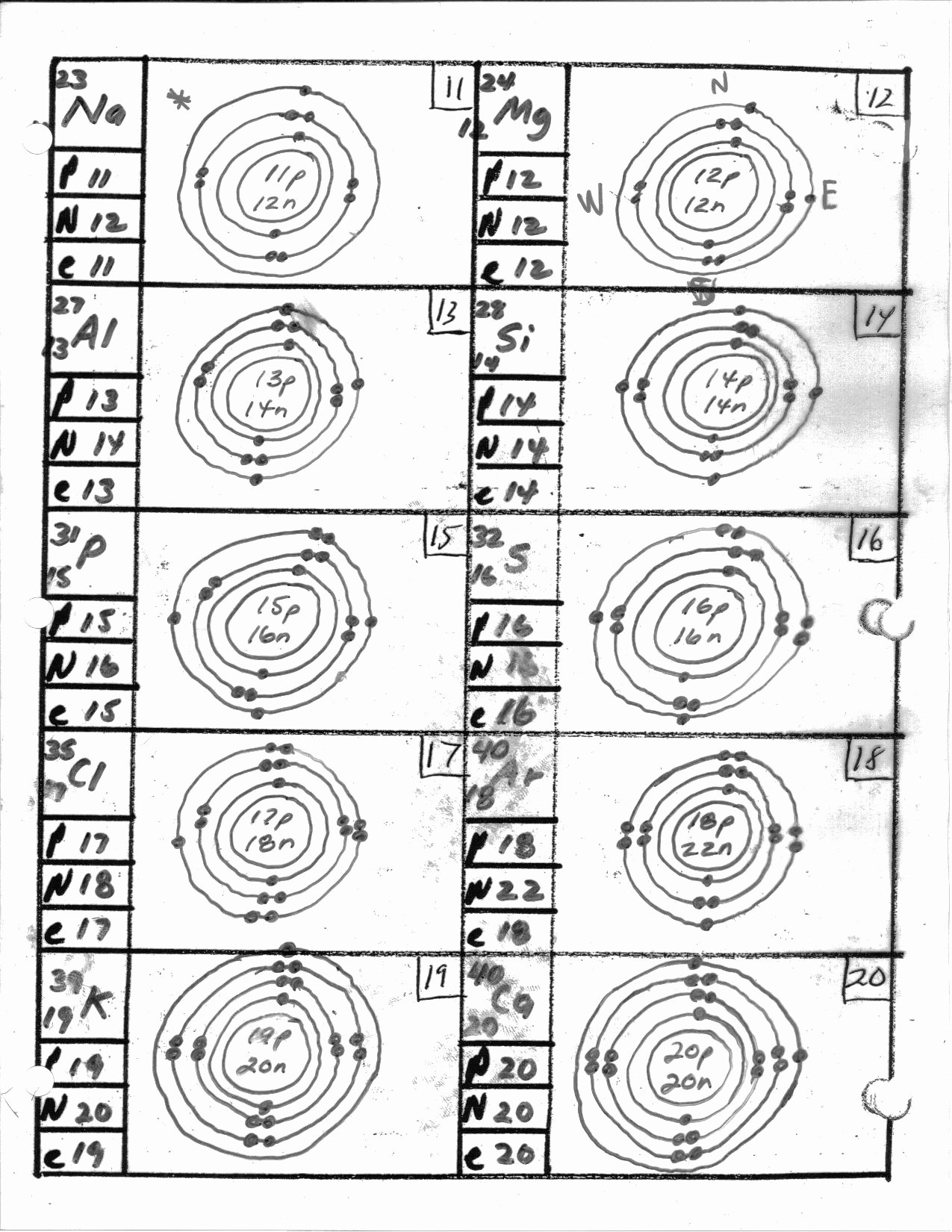 50 Bohr Atomic Models Worksheet Answers