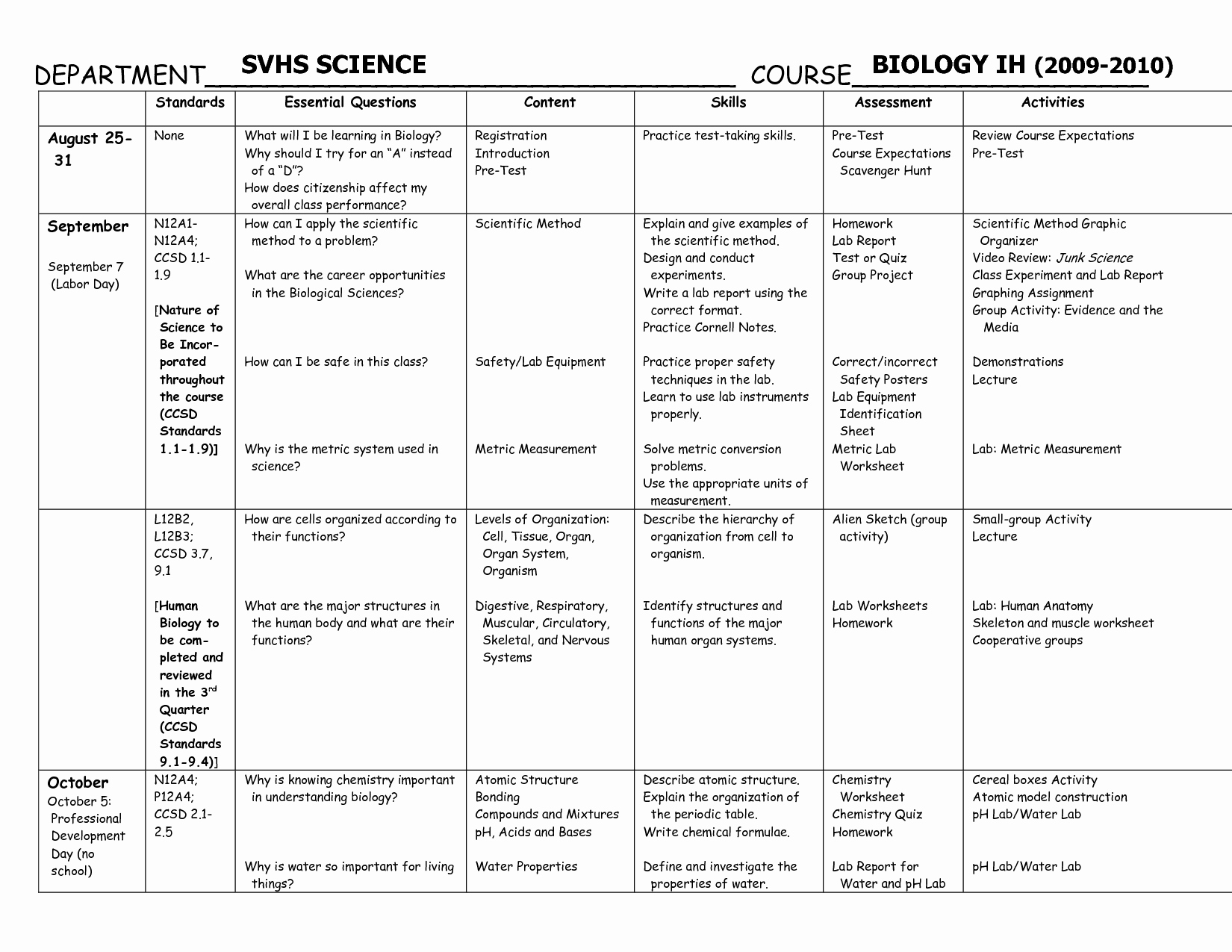 50 Cell Organelles Worksheet Answers