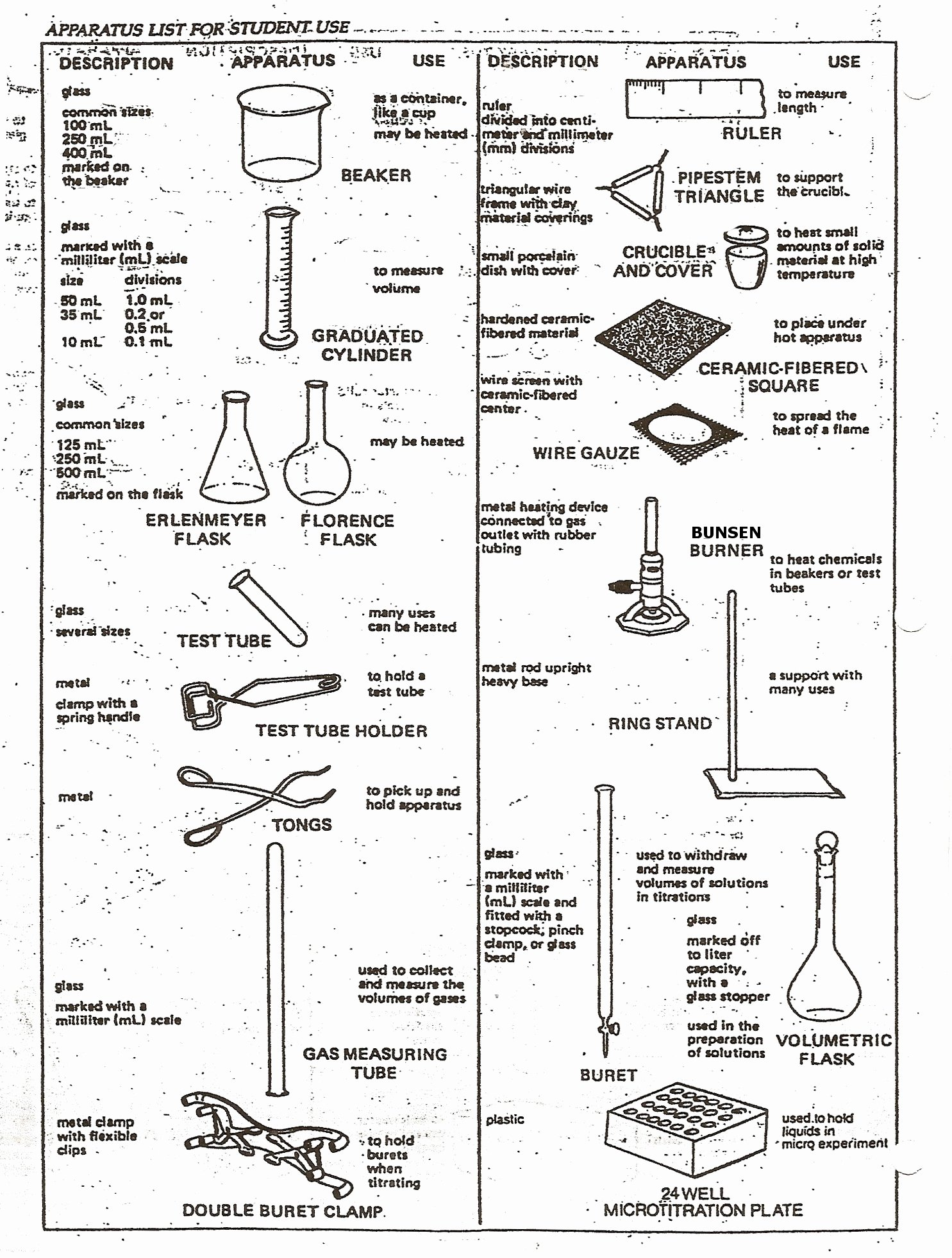 50 Chemistry Lab Equipment Worksheet