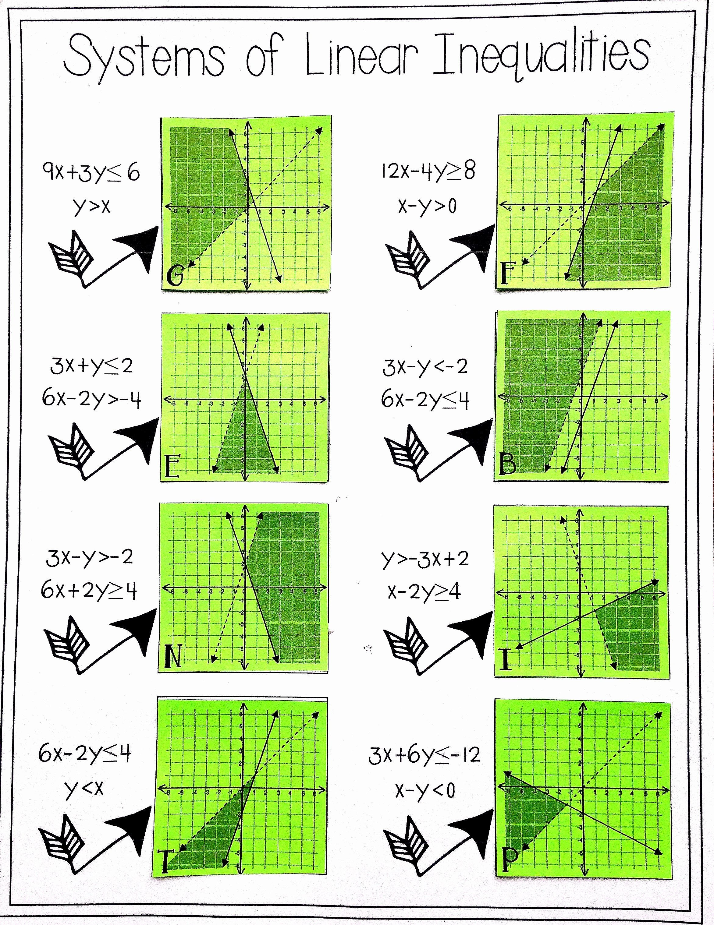 50 Graphing Linear Inequalities Worksheet Answers