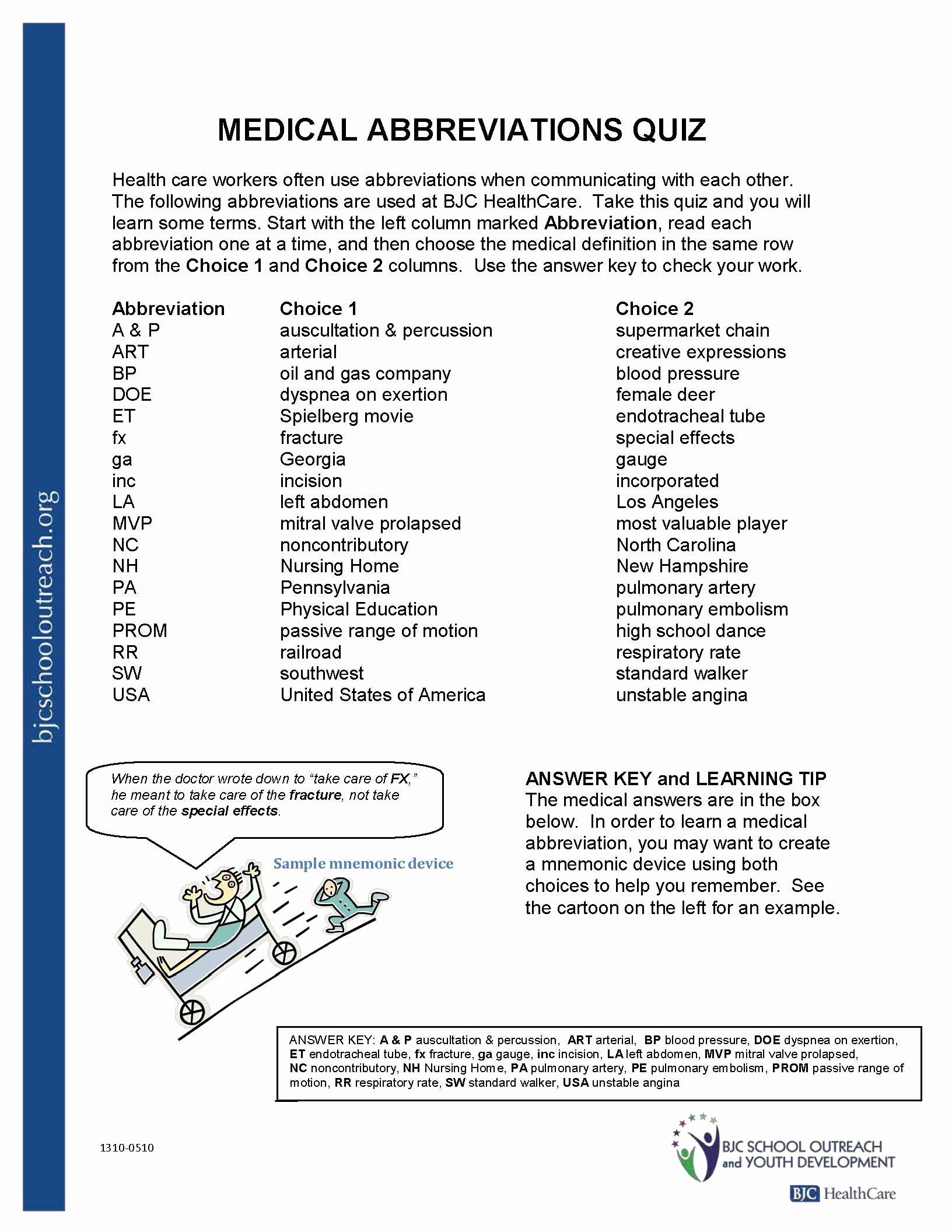 50 Medical Terminology Abbreviations Worksheet