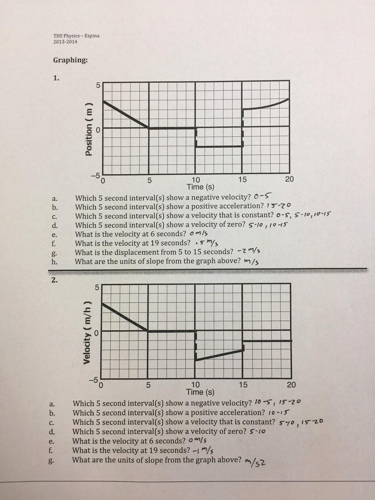 50 Motion Graphs Physics Worksheet